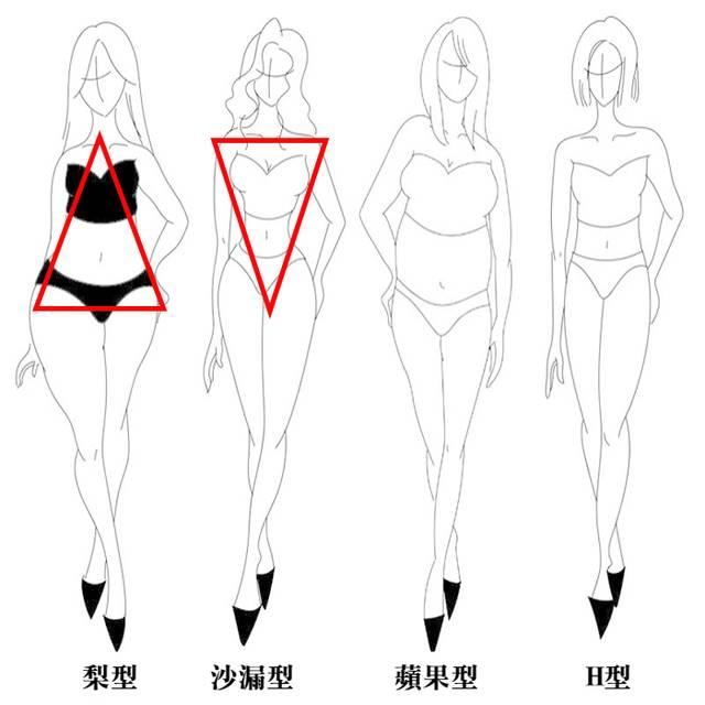 破除梨型身材的迷思!4 个挑衣小技巧,远离臀宽的困扰